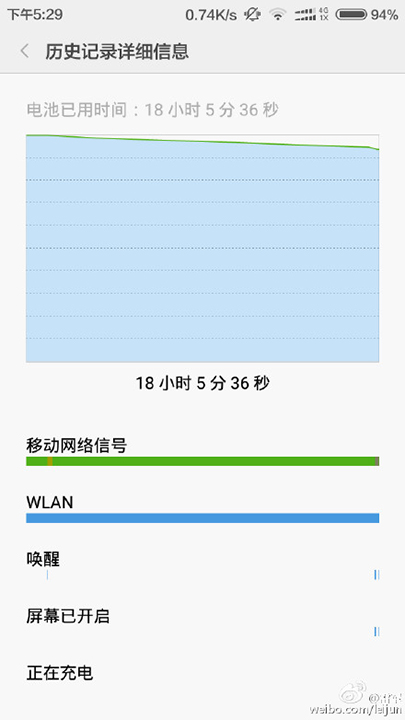 redmi-3-standby-times-screenshot.jpg